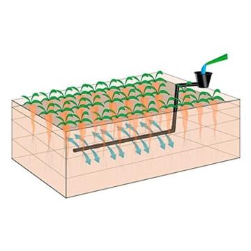 Bewässerungssystem für Hochbeet